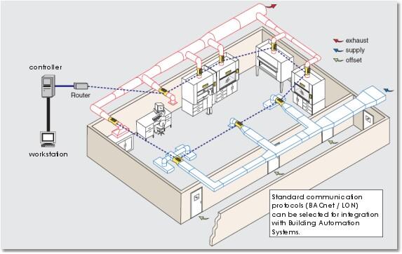 laboratory exhaust diagram